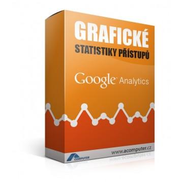 Grafické statistiky přístupů Google Analytics